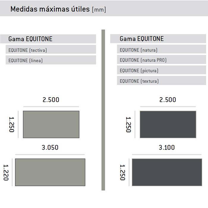 ¿Cuáles son las medidas de los paneles EQUITONE?